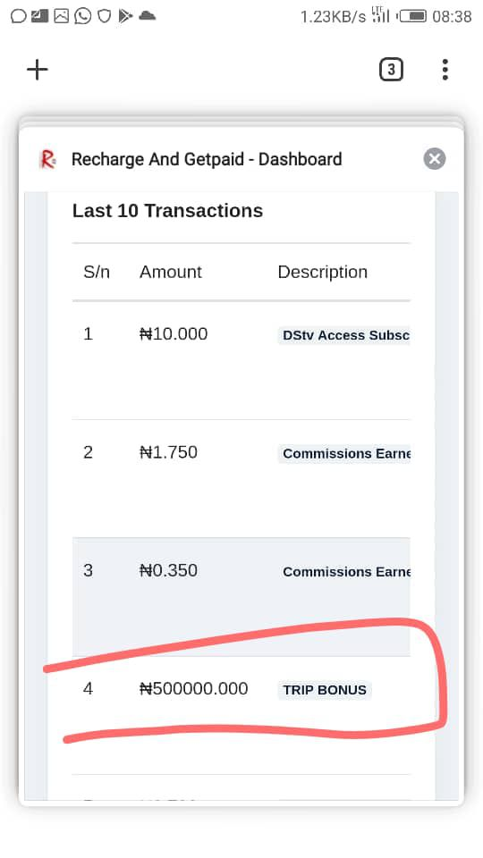 How To Make ₦1.2million Monthly As a Network Marketer in Nigeria 9